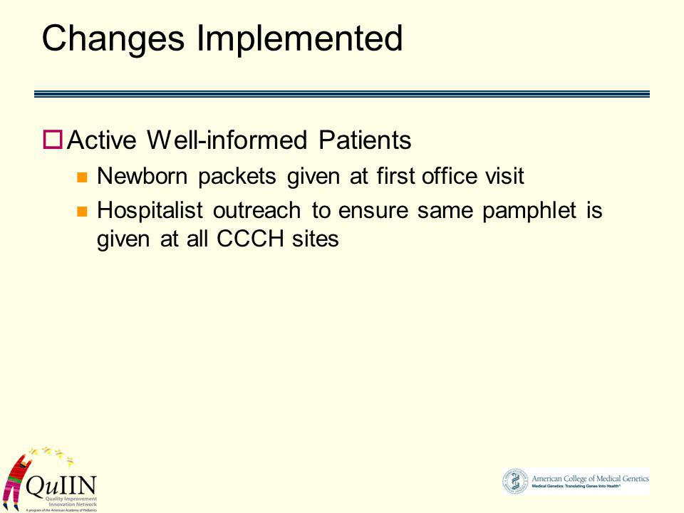 Changes Implemented Active Well-informed Patients Newborn packets given at first office visit Hospitalist outreach to ensure same pamphlet is given at all CCCH sites