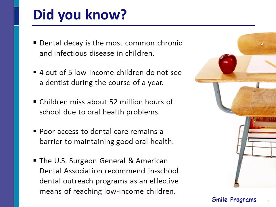 Smile Programs 2 Did you know.