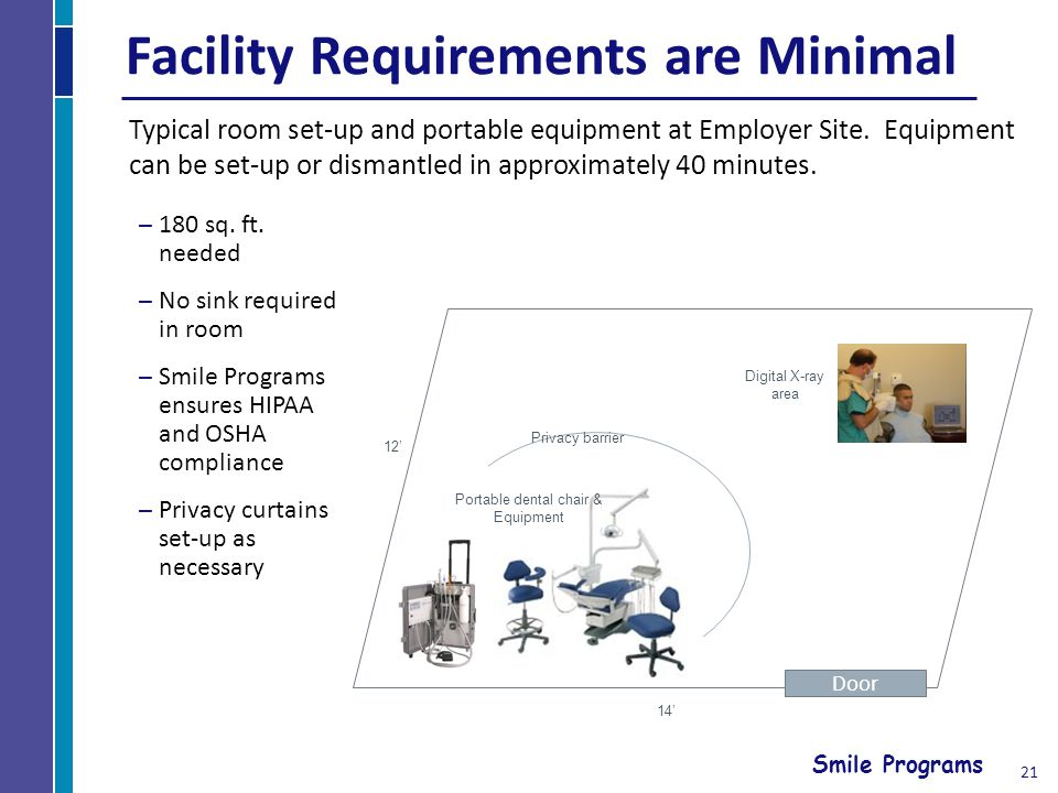 Smile Programs Facility Requirements are Minimal Typical room set-up and portable equipment at Employer Site.