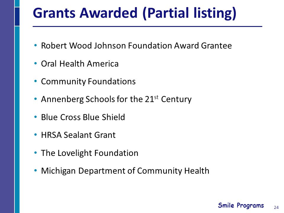 Smile Programs Grants Awarded (Partial listing) Robert Wood Johnson Foundation Award Grantee Oral Health America Community Foundations Annenberg Schools for the 21 st Century Blue Cross Blue Shield HRSA Sealant Grant The Lovelight Foundation Michigan Department of Community Health 24