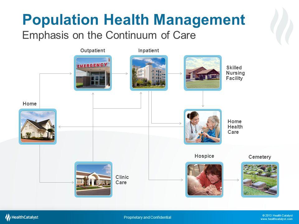 © 2013 Health Catalyst www.healthcatalyst.com Proprietary and Confidential c