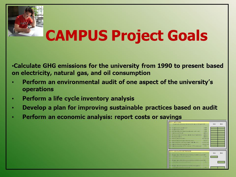 CAMPUS Project Goals Calculate GHG emissions for the university from 1990 to present based on electricity, natural gas, and oil consumption Perform an environmental audit of one aspect of the universitys operations Perform a life cycle inventory analysis Develop a plan for improving sustainable practices based on audit Perform an economic analysis: report costs or savings