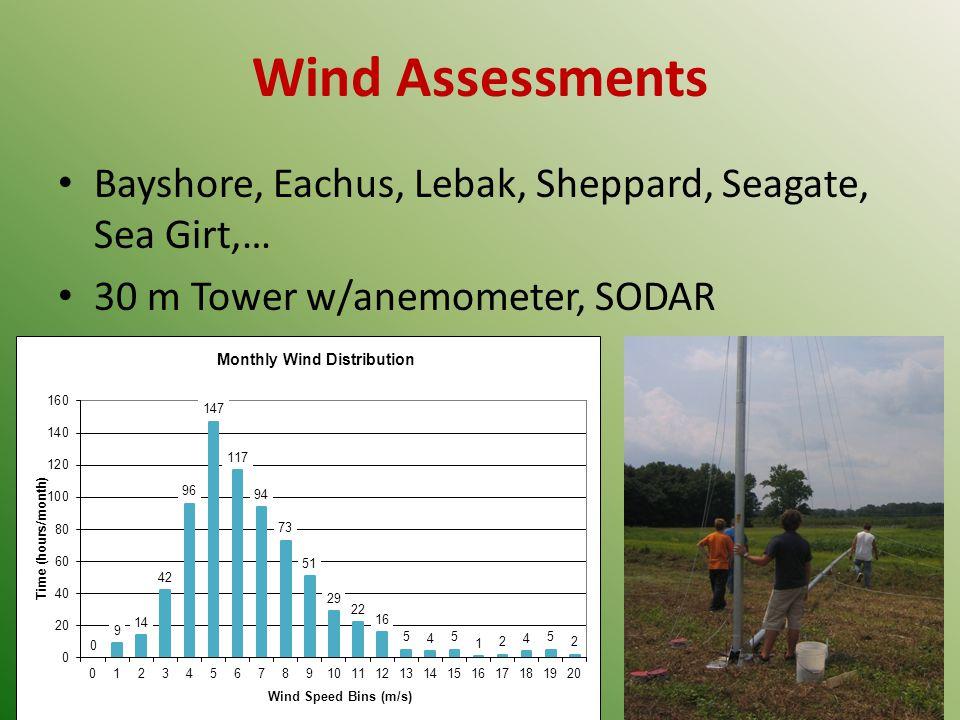 Wind Assessments Bayshore, Eachus, Lebak, Sheppard, Seagate, Sea Girt,… 30 m Tower w/anemometer, SODAR