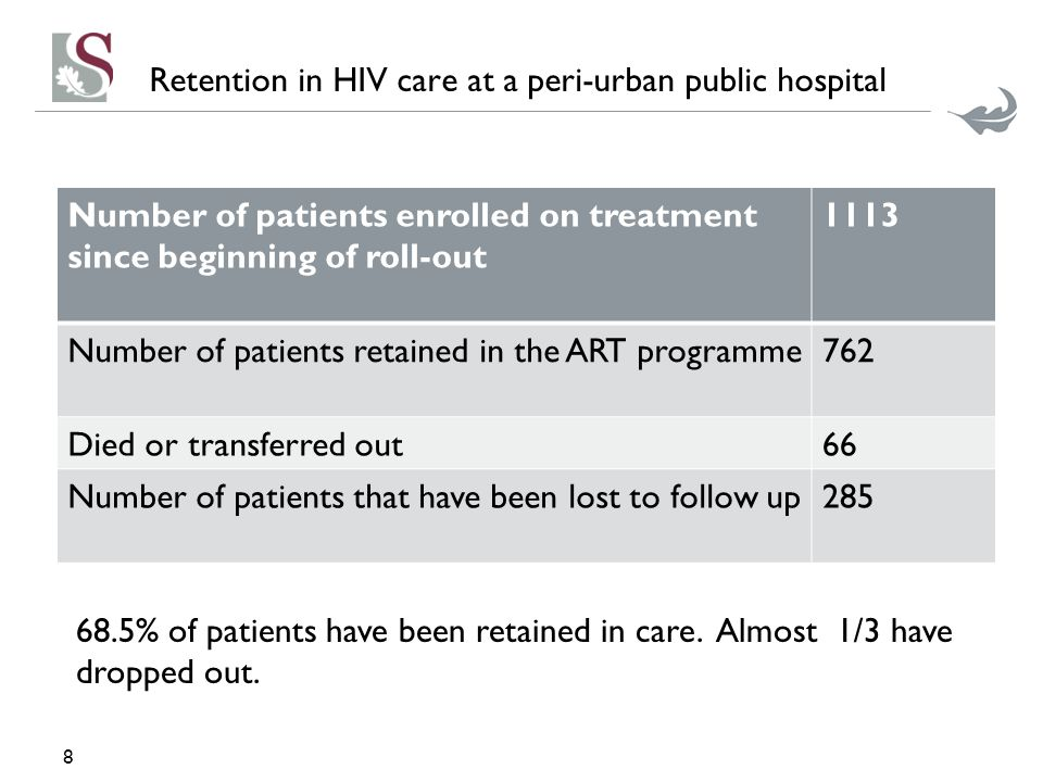Retention in HIV care at a peri-urban public hospital Number of patients enrolled on treatment since beginning of roll-out 1113 Number of patients ret