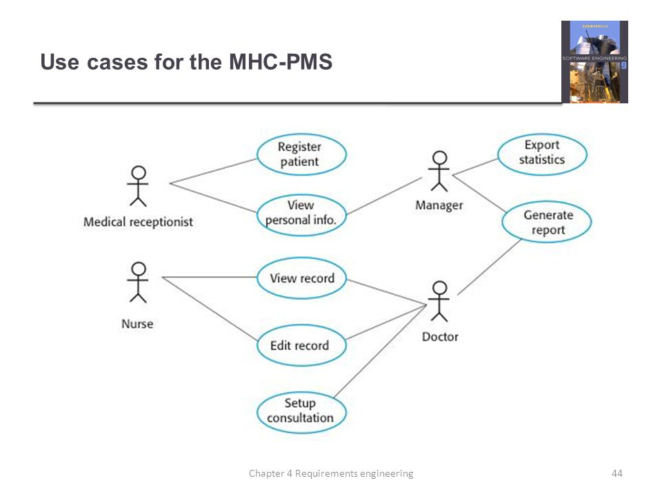 Use cases for the MHC-PMS 44Chapter 4 Requirements engineering
