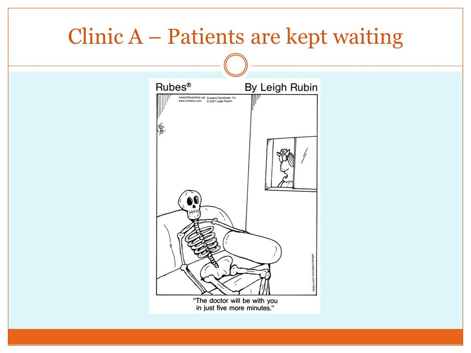 Clinic A – Patients are kept waiting
