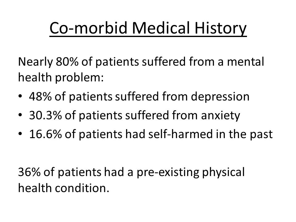 Co-morbid Medical History Nearly 80% of patients suffered from a mental health problem: 48% of patients suffered from depression 30.3% of patients suf