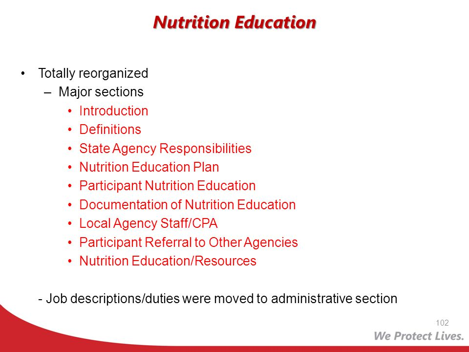 Totally reorganized –Major sections Introduction Definitions State Agency Responsibilities Nutrition Education Plan Participant Nutrition Education Do