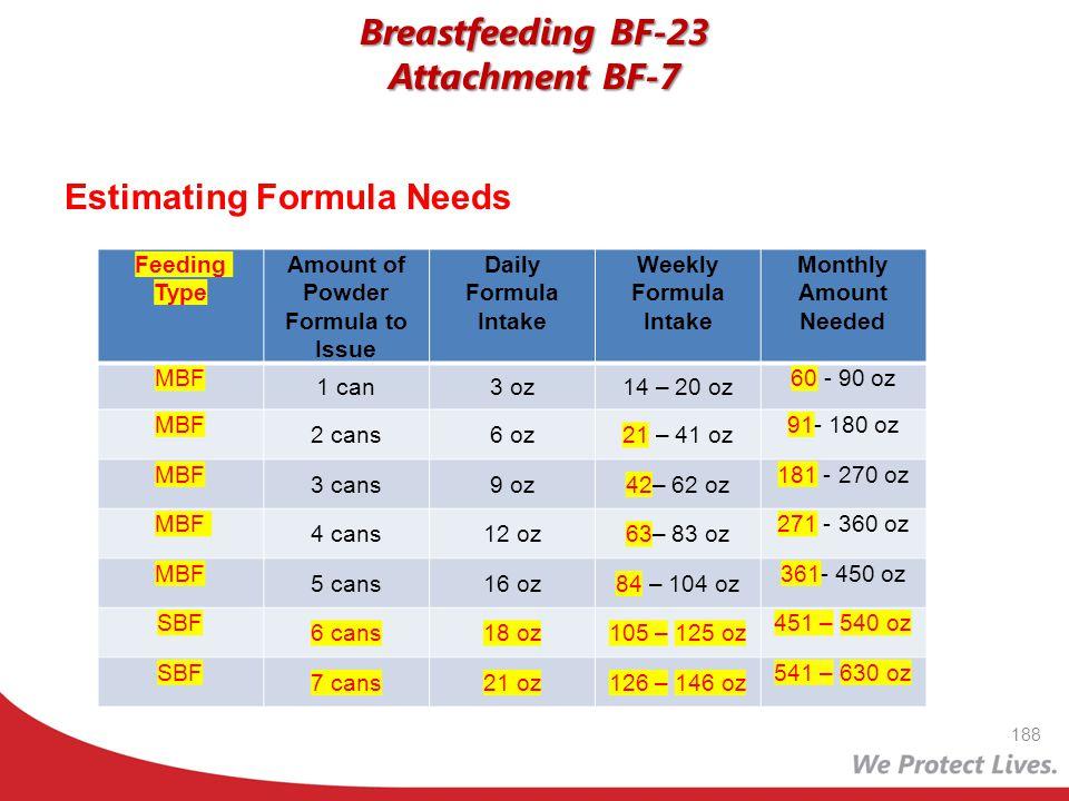 188 Breastfeeding BF-23 Attachment BF-7 Estimating Formula Needs Feeding Type Amount of Powder Formula to Issue Daily Formula Intake Weekly Formula In