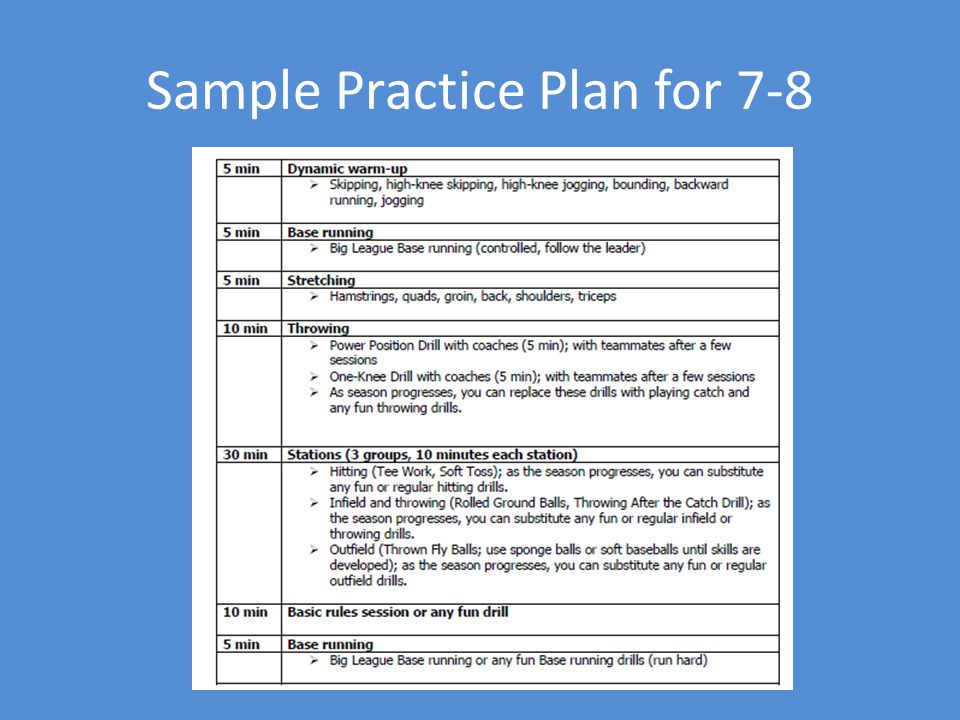 Sample Practice Plan for 7-8