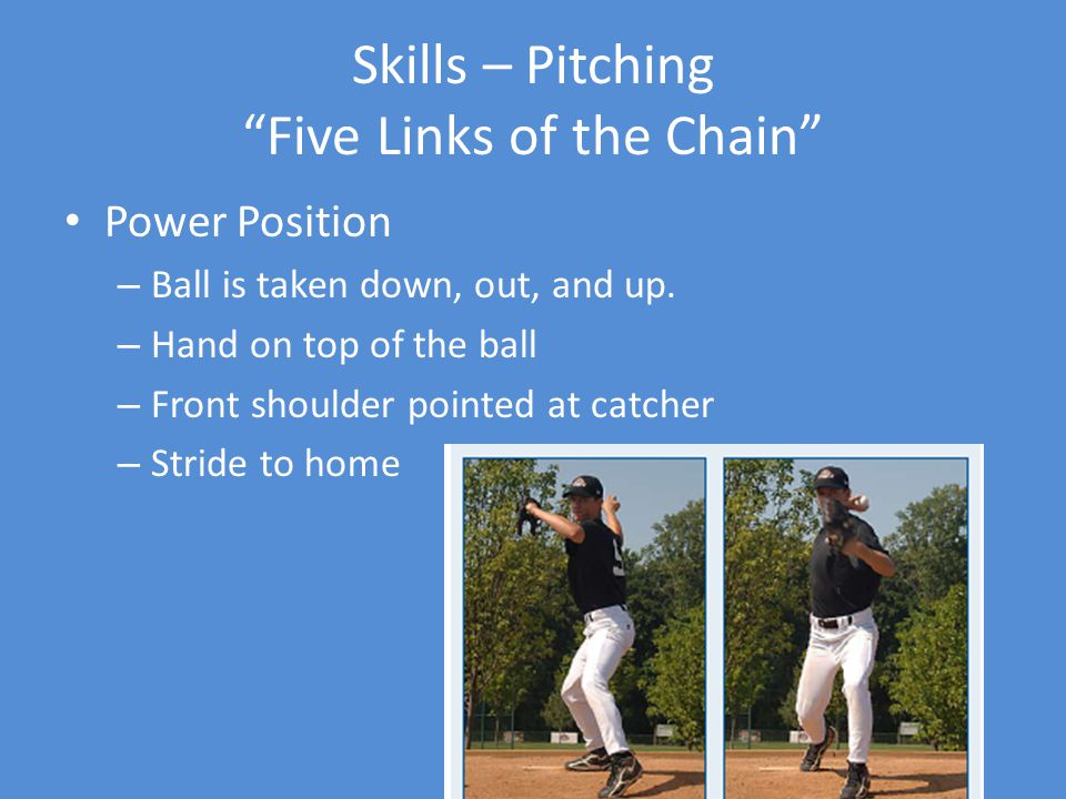 Skills – Pitching Five Links of the Chain Power Position – Ball is taken down, out, and up.