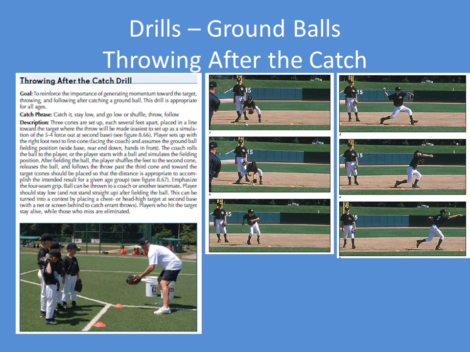 Drills – Ground Balls Throwing After the Catch