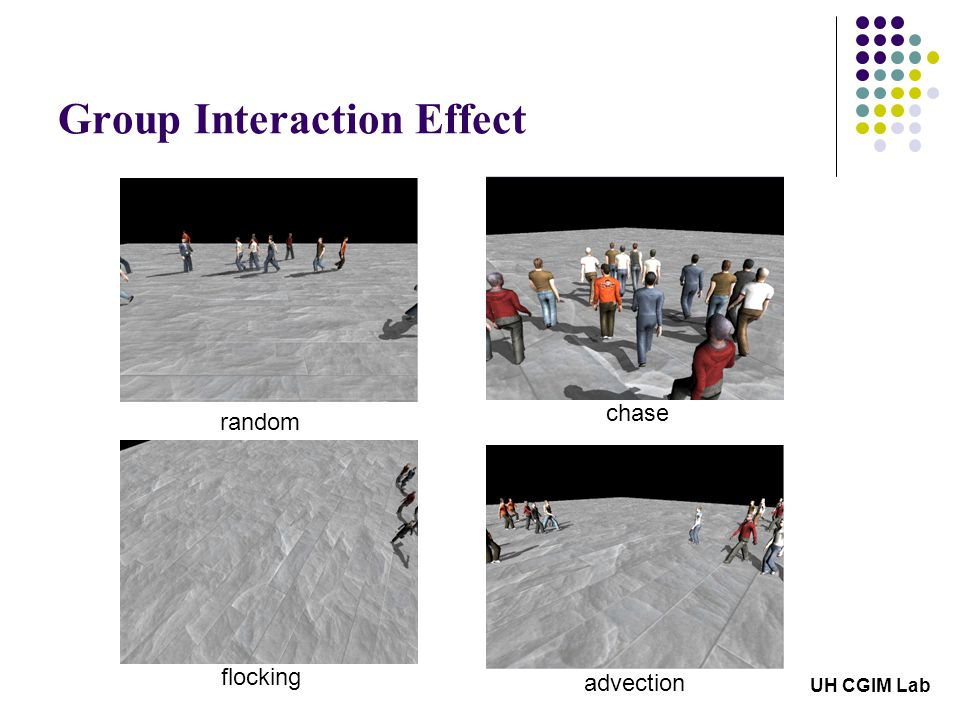 Group Interaction Effect UH CGIM Lab advection flocking chase random