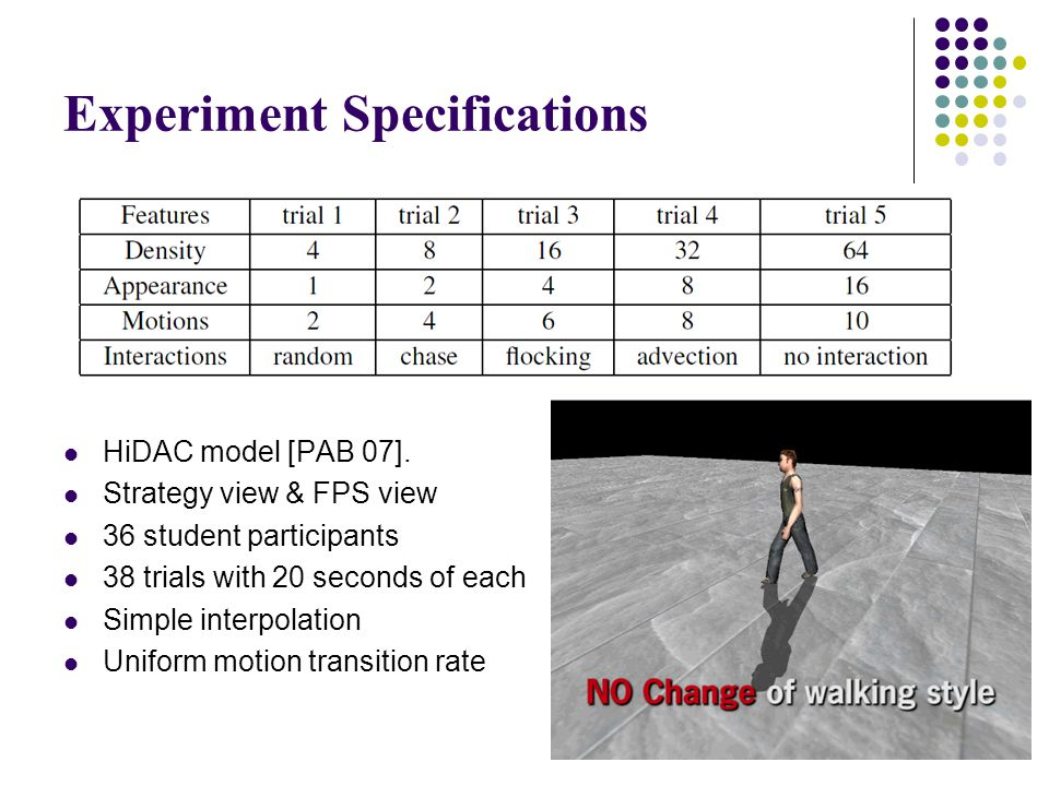 Experiment Specifications HiDAC model [PAB 07].
