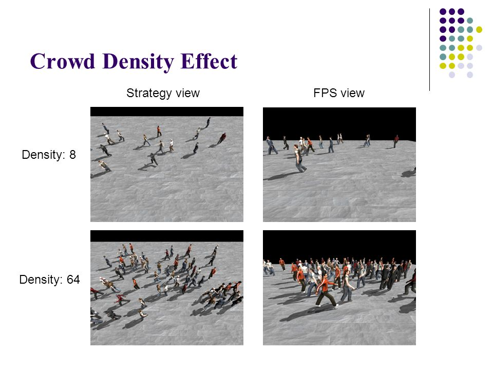 Crowd Density Effect Density: 8 Density: 64 Strategy viewFPS view