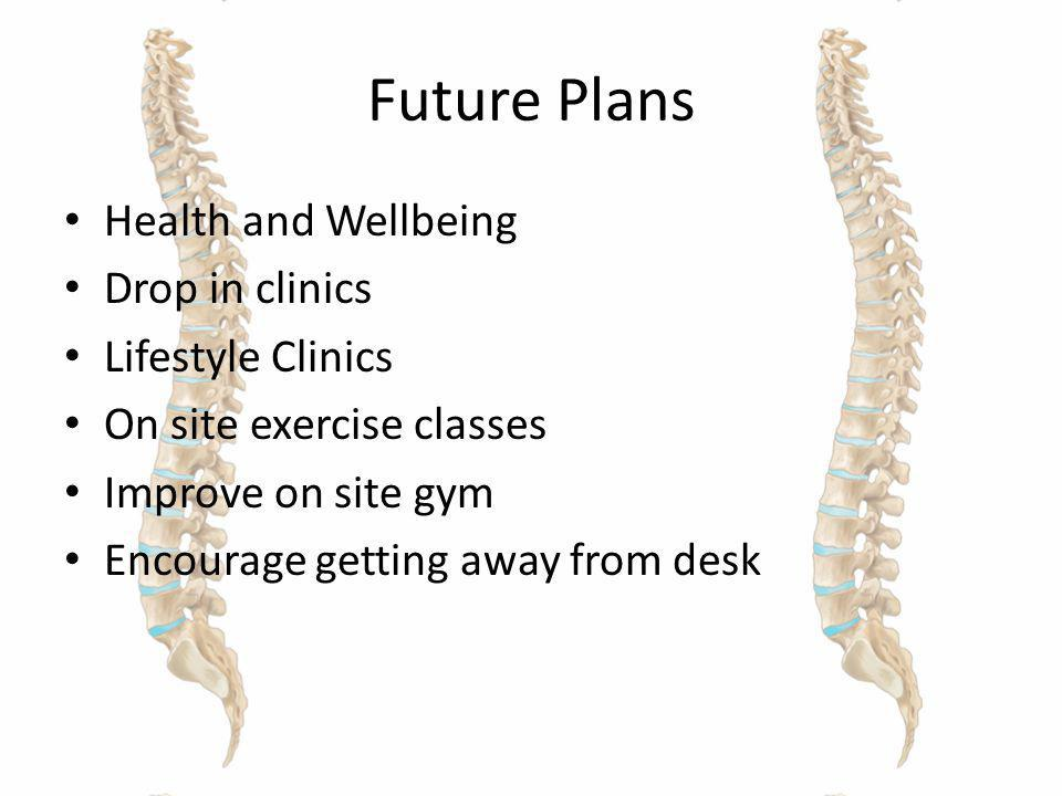 Future Plans Health and Wellbeing Drop in clinics Lifestyle Clinics On site exercise classes Improve on site gym Encourage getting away from desk