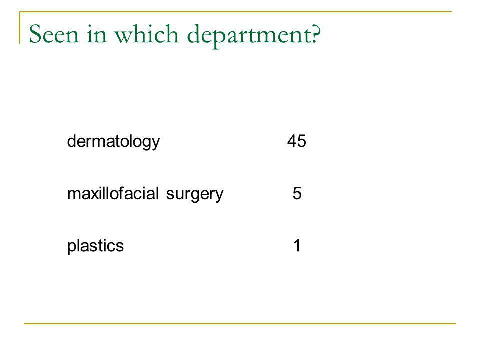 Seen in which department dermatology45 maxillofacial surgery5 plastics1