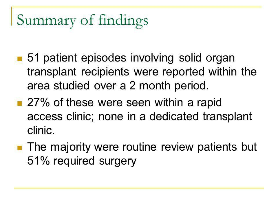 Summary of findings 51 patient episodes involving solid organ transplant recipients were reported within the area studied over a 2 month period.