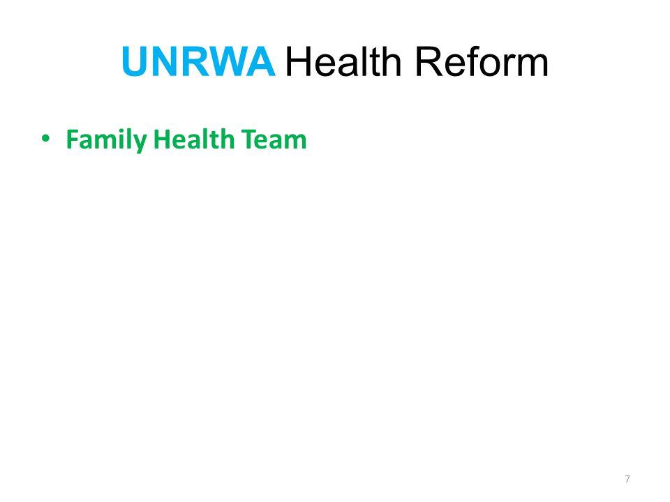 UNRWA Health Reform Family Health Team 7