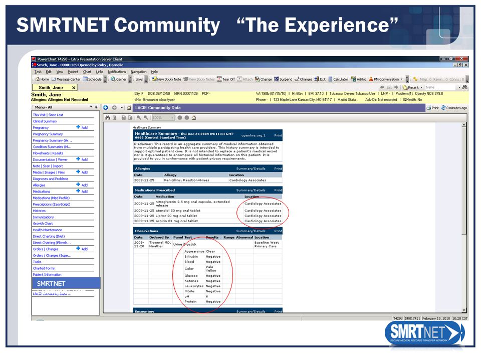 SMRTNET Community The Experience SMRTNET Community Data