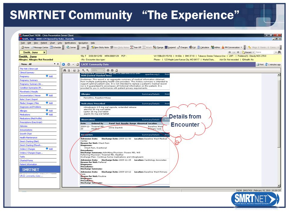 SMRTNET Community The Experience Details from Encounter SMRTNET Community Data
