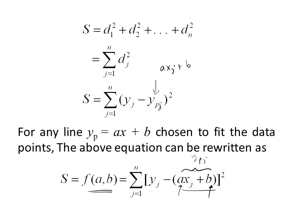 For any line y p = ax + b chosen to fit the data points, The above equation can be rewritten as