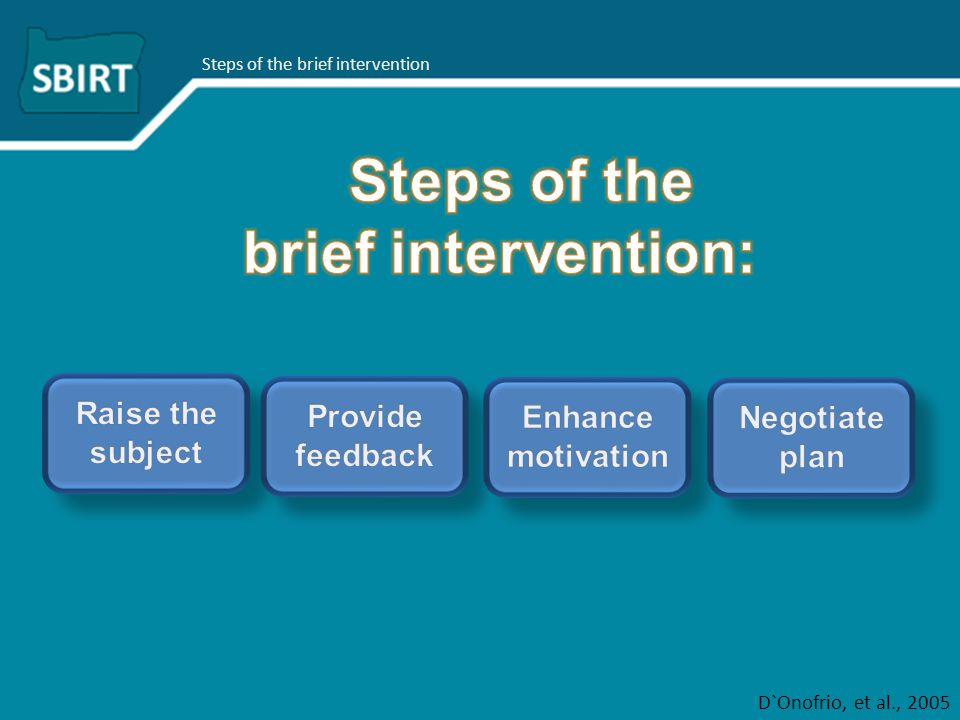 Steps of the brief intervention D`Onofrio, et al., 2005