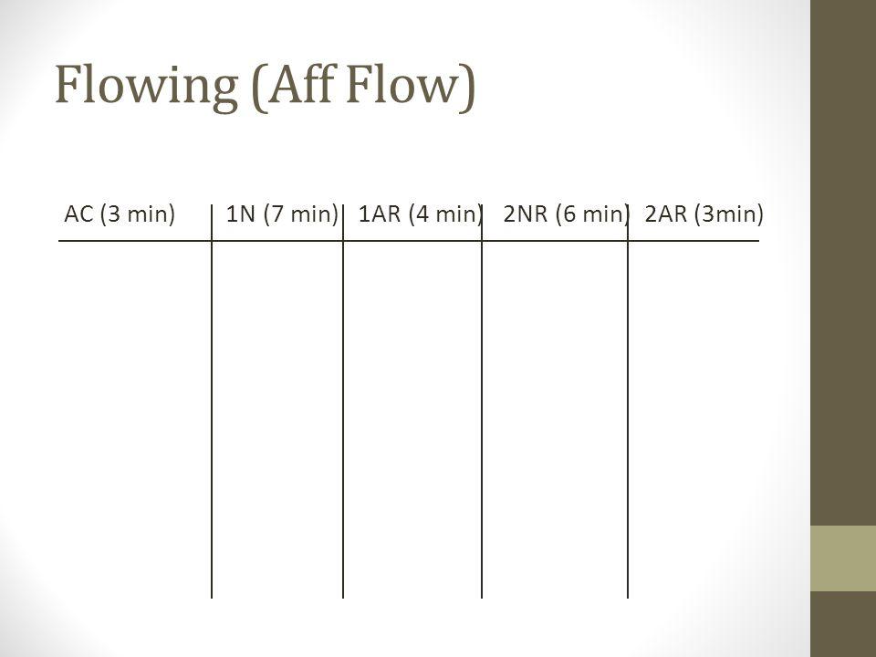 Flowing (Aff Flow) AC (3 min) 1N (7 min) 1AR (4 min) 2NR (6 min) 2AR (3min)