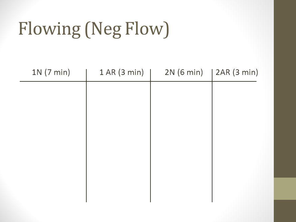 Flowing (Neg Flow) 1N (7 min) 1 AR (3 min) 2N (6 min) 2AR (3 min)