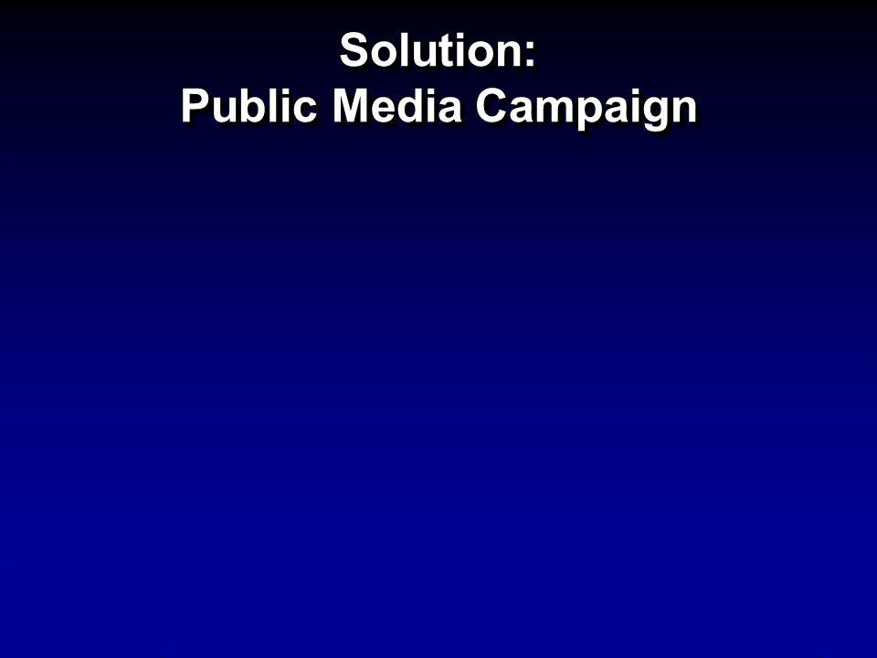 Solution: Public Media Campaign