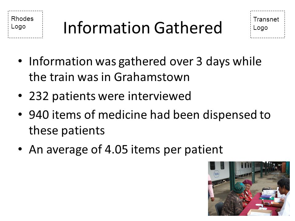 Rhodes Logo Transnet Logo Information Gathered Information was gathered over 3 days while the train was in Grahamstown 232 patients were interviewed 940 items of medicine had been dispensed to these patients An average of 4.05 items per patient