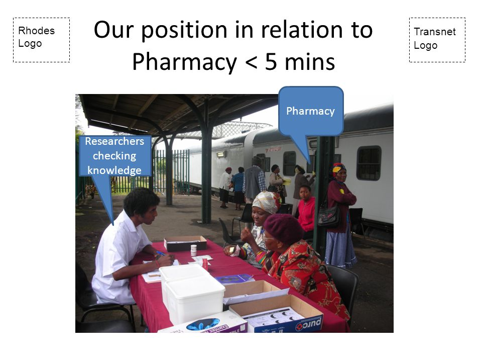 Rhodes Logo Transnet Logo Our position in relation to Pharmacy < 5 mins Pharmacy Researchers checking knowledge