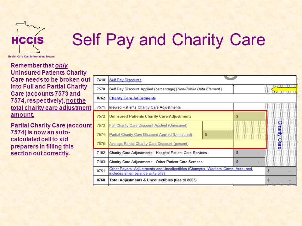 Self Pay and Charity Care Remember that only Uninsured Patients Charity Care needs to be broken out into Full and Partial Charity Care (accounts 7573 and 7574, respectively), not the total charity care adjustment amount.
