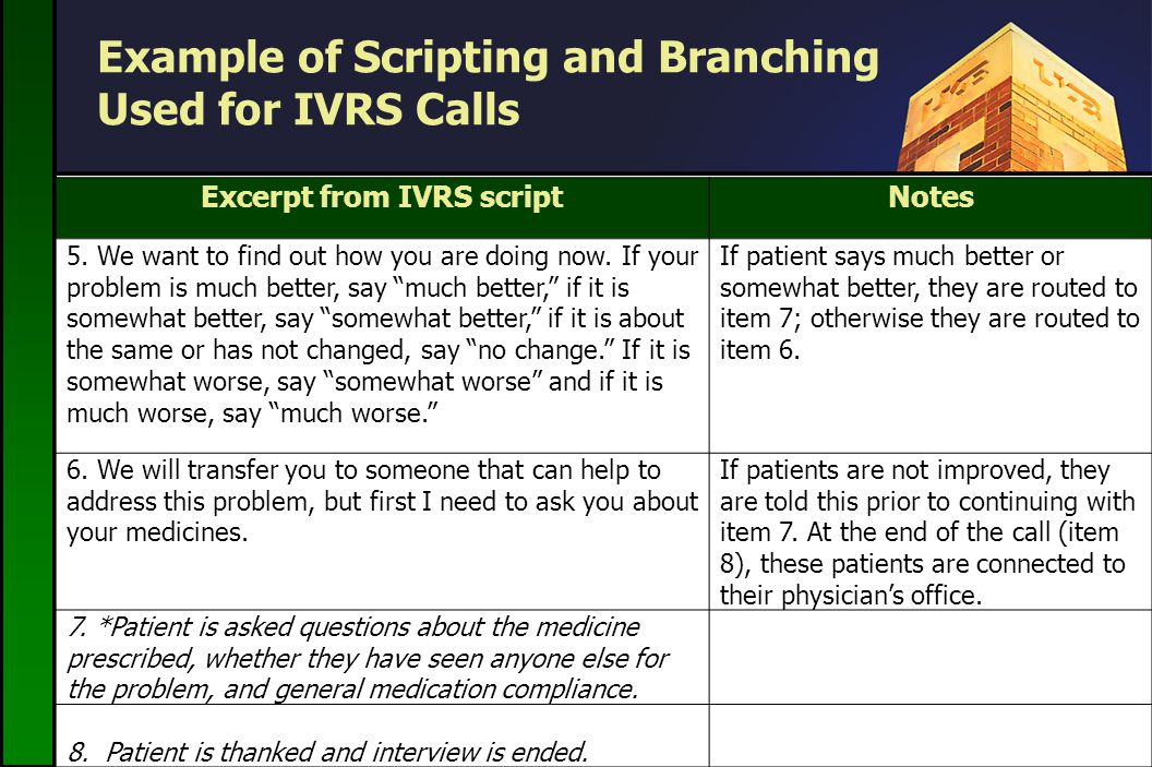 Example of Scripting and Branching Used for IVRS Calls Excerpt from IVRS scriptNotes 5.