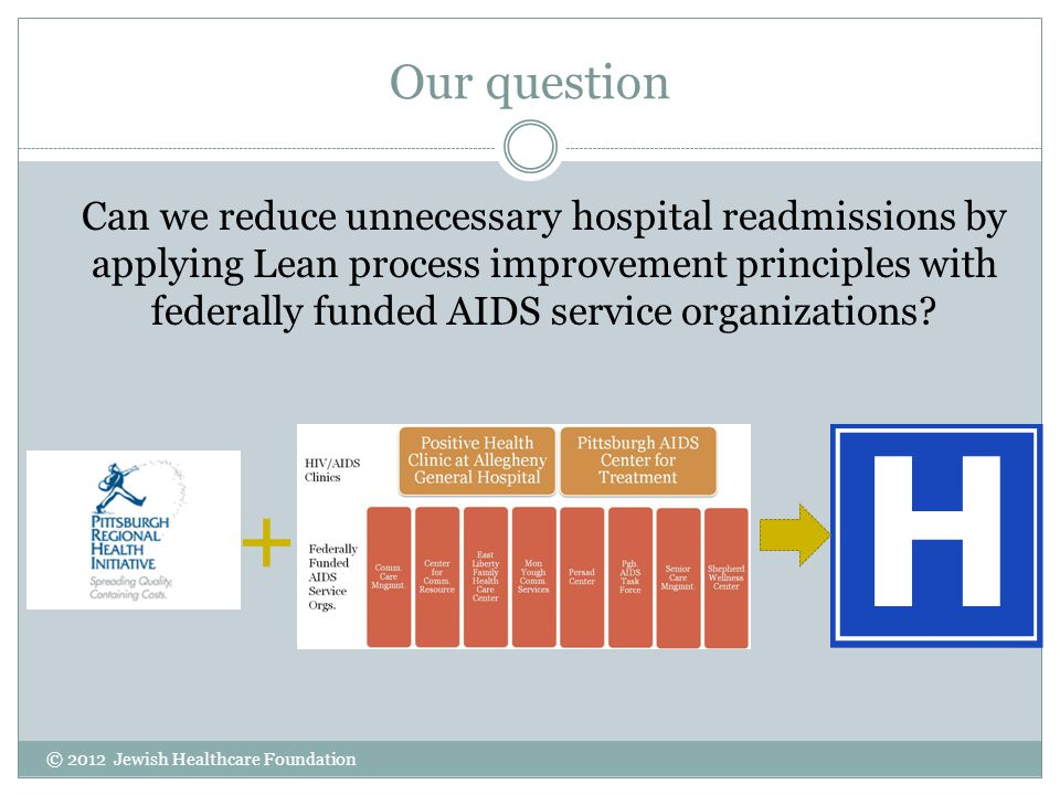 Our question Can we reduce unnecessary hospital readmissions by applying Lean process improvement principles with federally funded AIDS service organizations.
