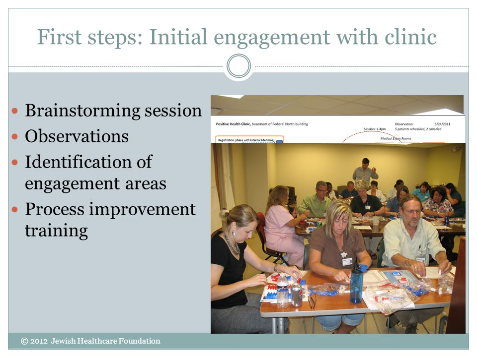 First steps: Initial engagement with clinic Brainstorming session Observations Identification of engagement areas Process improvement training © 2012 Jewish Healthcare Foundation