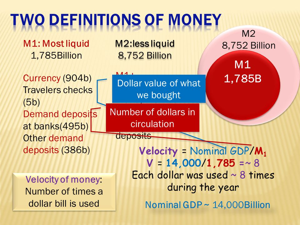 The fed considers money only the most liquid assets 19