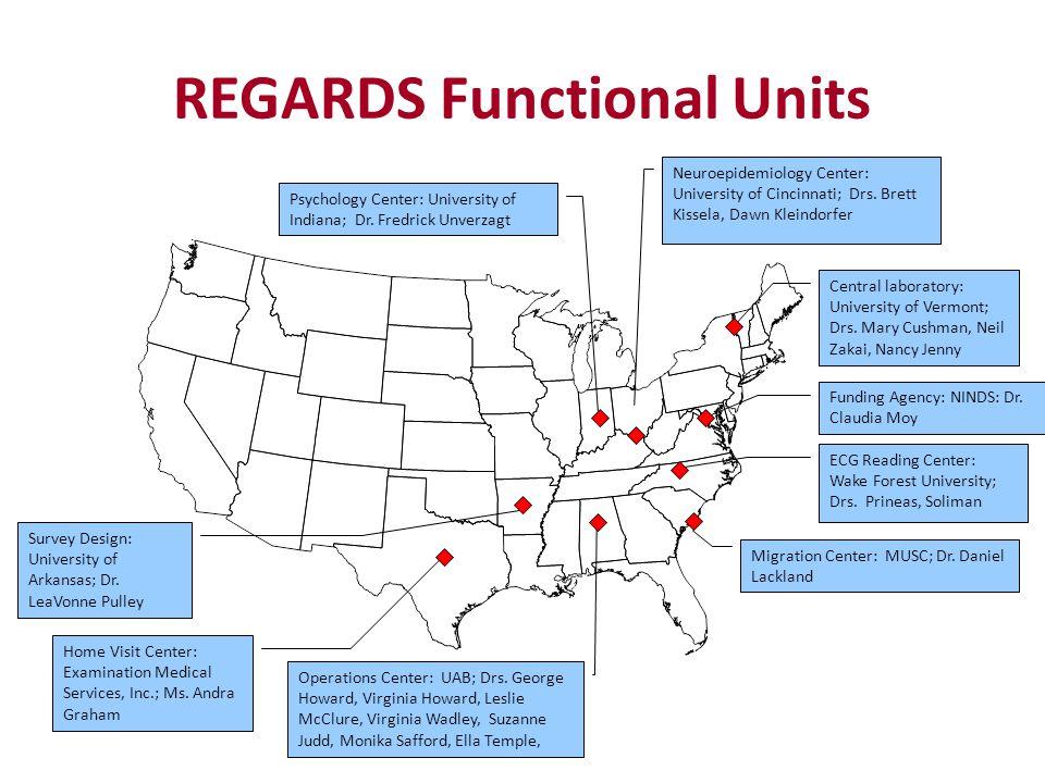 Central laboratory: University of Vermont; Drs.