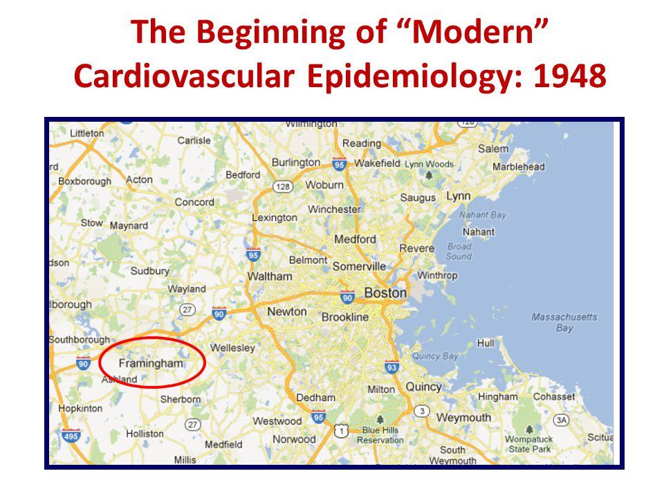 The Beginning of Modern Cardiovascular Epidemiology: 1948