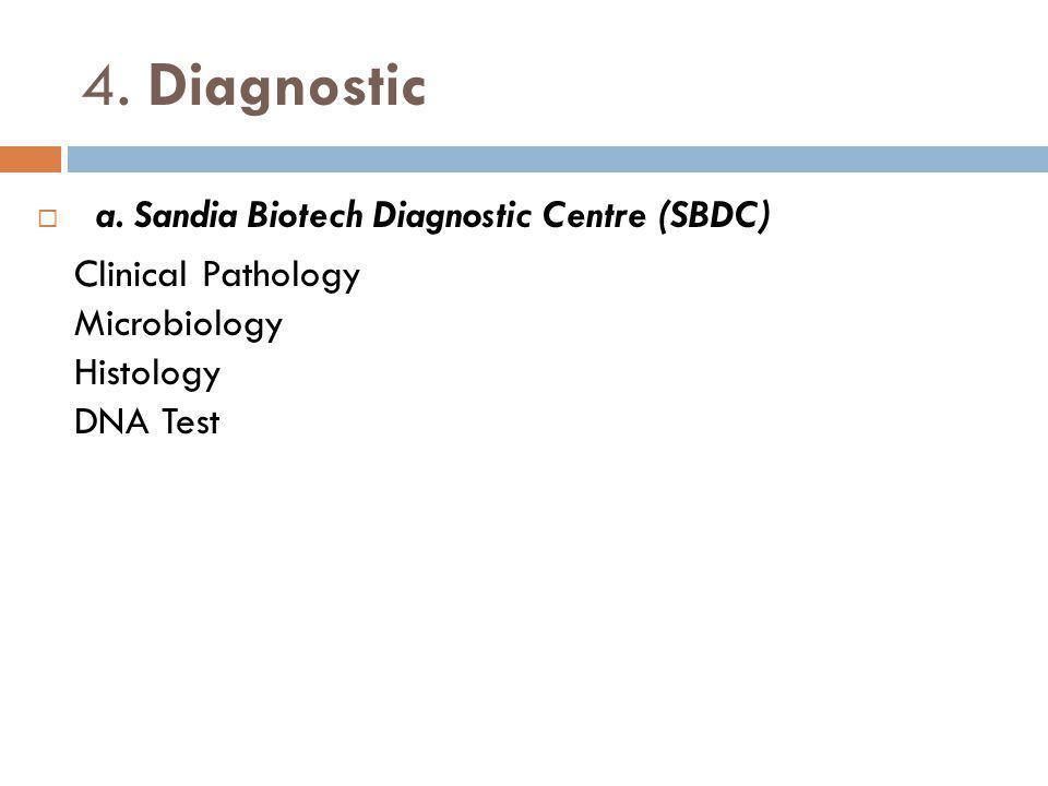 4. Diagnostic a. Sandia Biotech Diagnostic Centre (SBDC) Clinical Pathology Microbiology Histology DNA Test