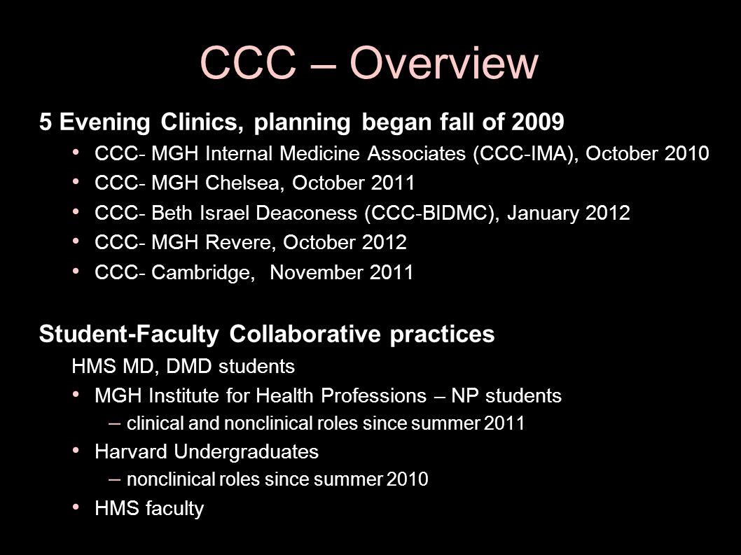 CCC – Overview 5 Evening Clinics, planning began fall of 2009 CCC- MGH Internal Medicine Associates (CCC-IMA), October 2010 CCC- MGH Chelsea, October
