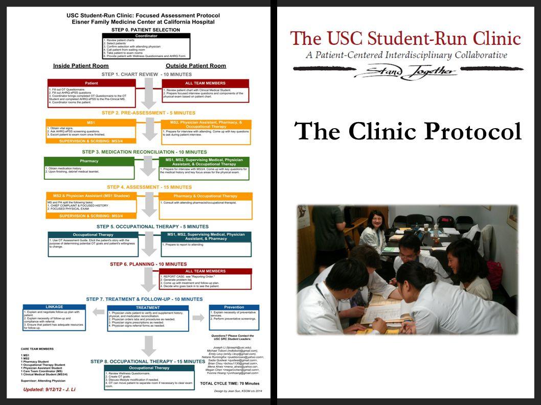 The Clinic Protocol