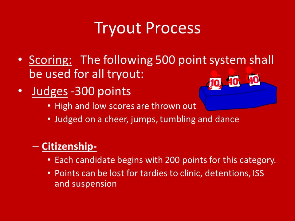 Tryout Process Scoring: The following 500 point system shall be used for all tryout: Judges -300 points High and low scores are thrown out Judged on a cheer, jumps, tumbling and dance – Citizenship- Each candidate begins with 200 points for this category.