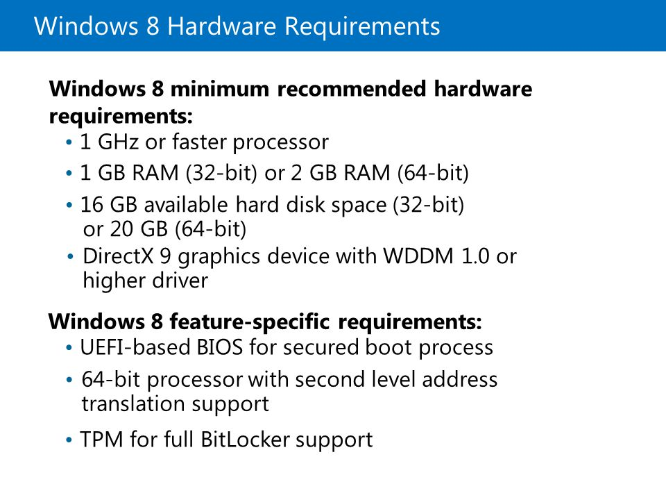 Building a Windows To Go Workspace To create a Windows to Go workspace, complete the following high- level steps: Insert USB drive Verify WIM file location Launch Windows To Go Creator Wizard Select your USB drive Select the.WIM image Optionally, encrypt the USB drive with BitLocker Wait for the creation process to complete, which could take up to 30 minutes