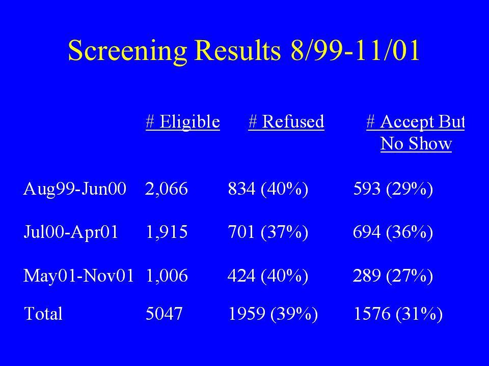 Screening Results 8/99-11/01