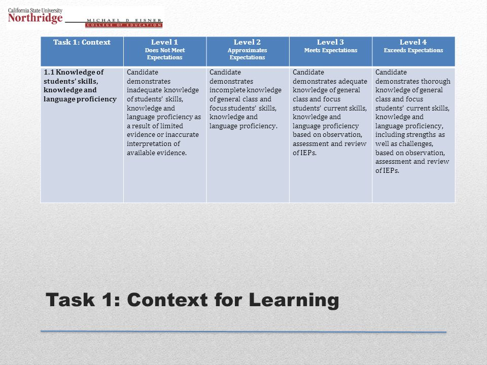 Task 1: Context for Learning Task 1: ContextLevel 1 Does Not Meet Expectations Level 2 Approximates Expectations Level 3 Meets Expectations Level 4 Ex