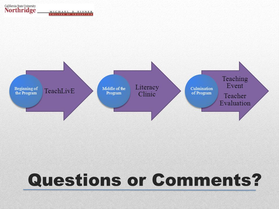 Questions or Comments? TeachLivE Beginning of the Program Literacy Clinic Middle of the Program Teaching Event Teacher Evaluation Culmination of Progr