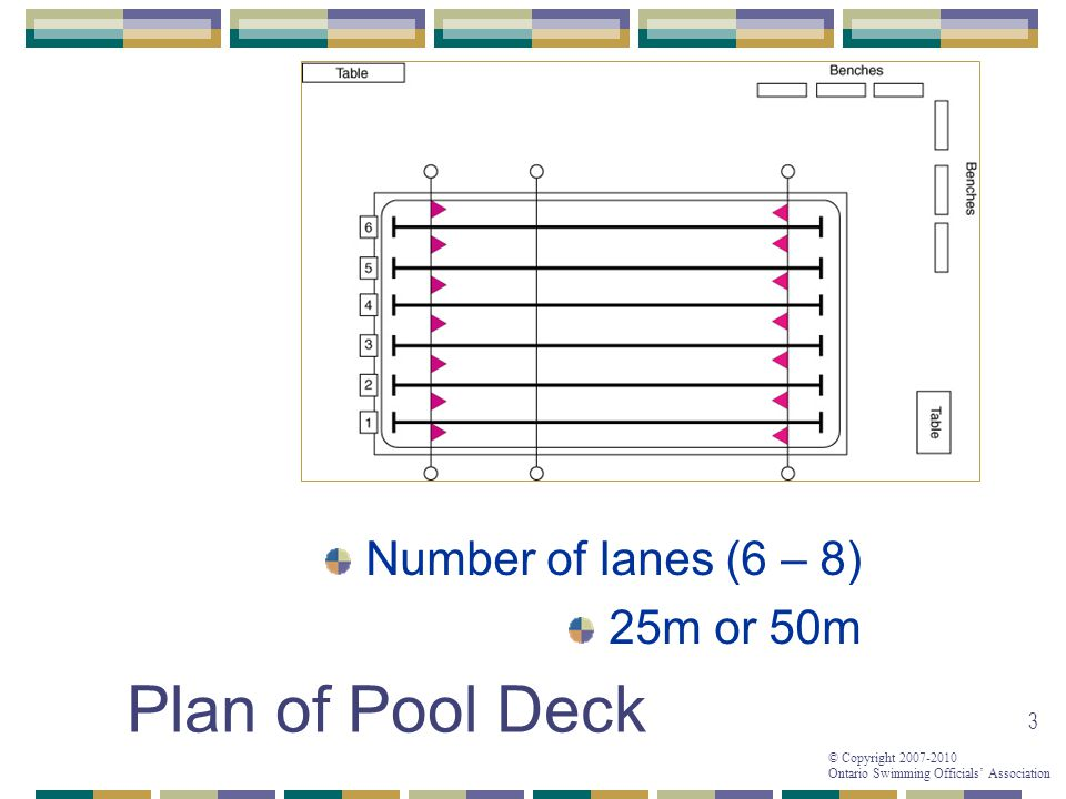 © Copyright 2007-2010 Ontario Swimming Officials Association 3 Number of lanes (6 – 8) 25m or 50m Plan of Pool Deck
