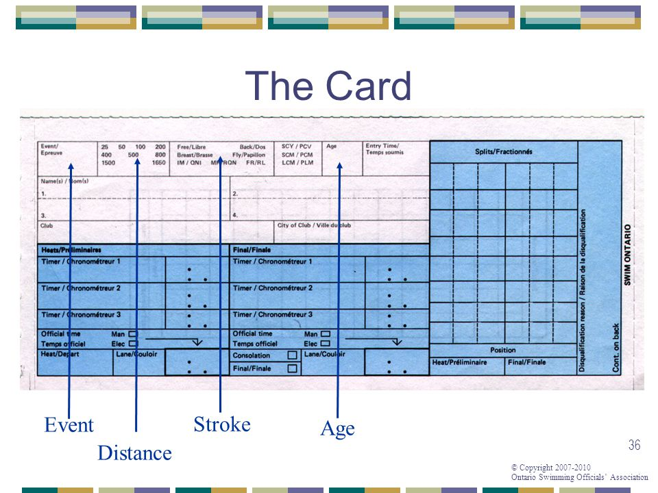 © Copyright 2007-2010 Ontario Swimming Officials Association 36 The Card Event Distance Stroke Age