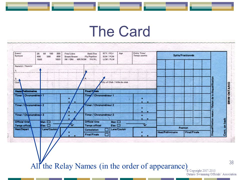 © Copyright 2007-2010 Ontario Swimming Officials Association 38 The Card All the Relay Names (in the order of appearance)